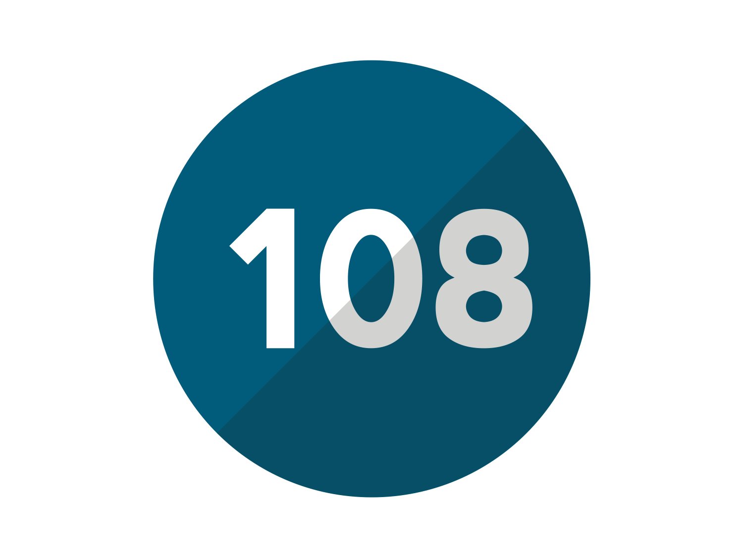 Magic Number 108 in Numerology