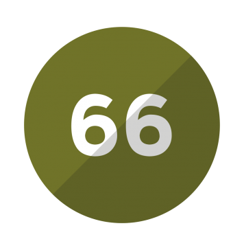 Numerology Meaning of Number 66