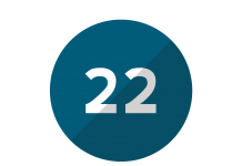 Special Number 22 in Numerology