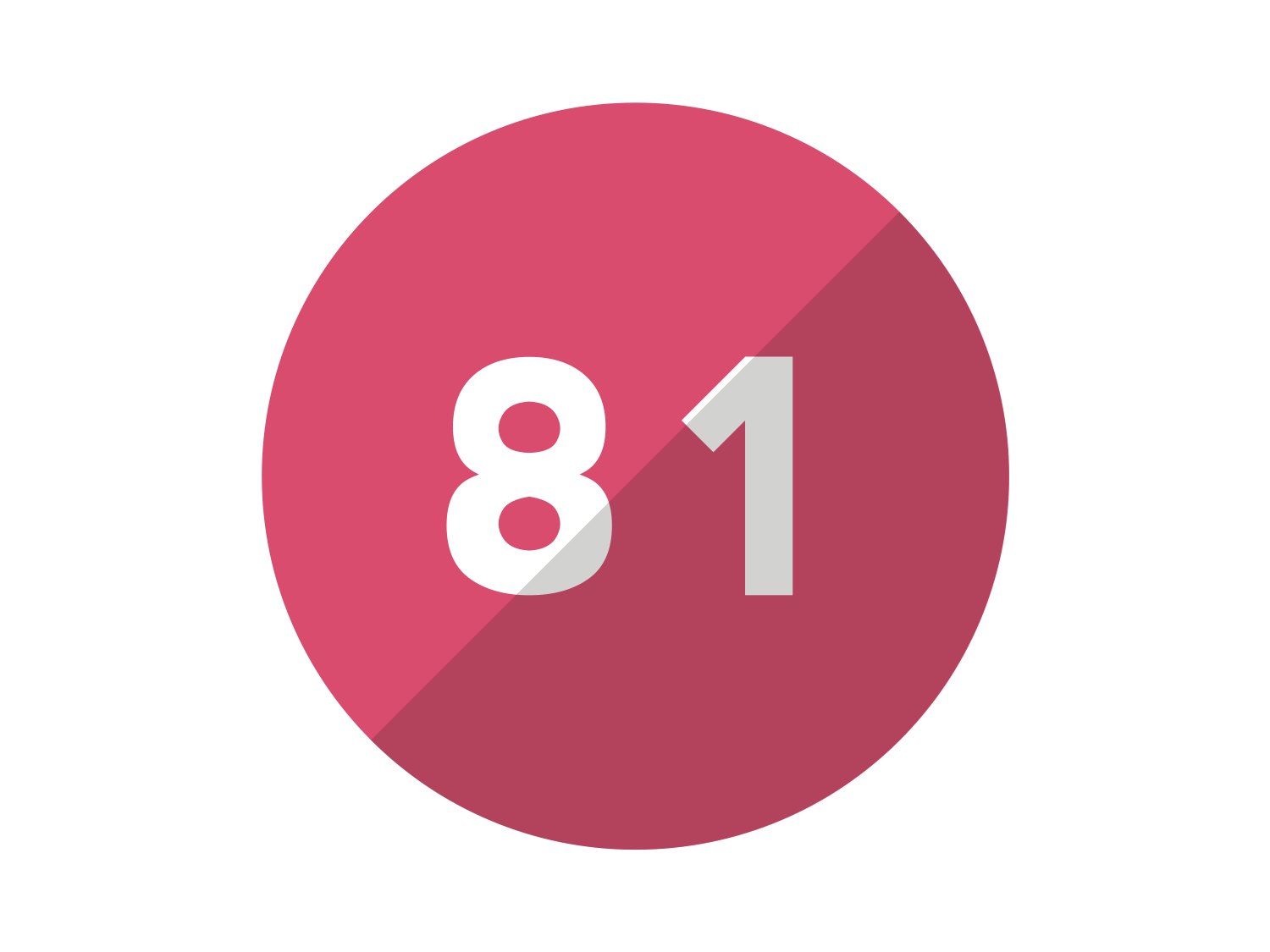 Number 81 in Numerology