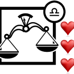 Libra the scales love compatibility