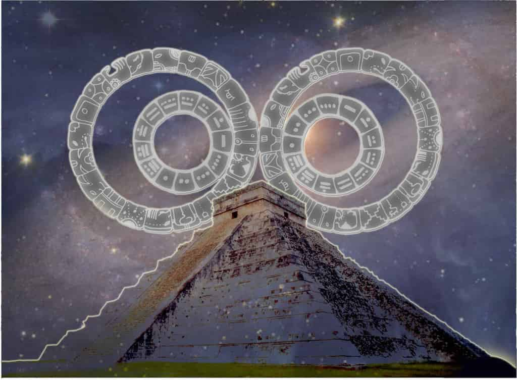 Mayan Astrology Glyph Representations Explained Astronlogia