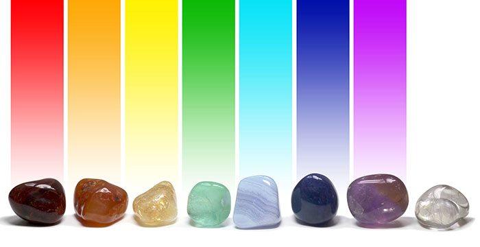 Chakra Colors