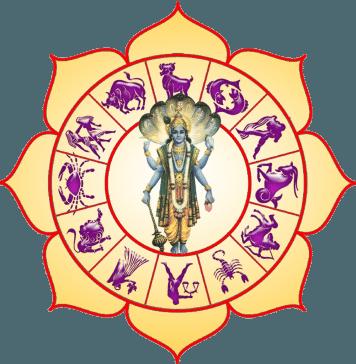 Jyotish Astrology