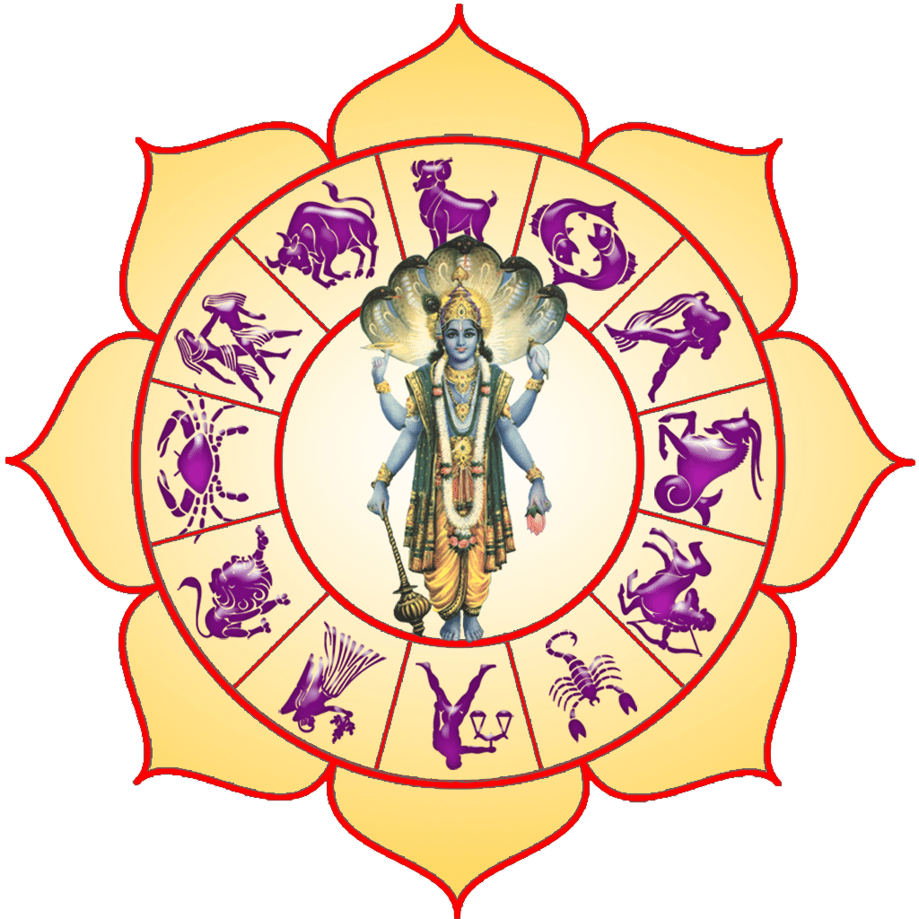Jyotish Astrology