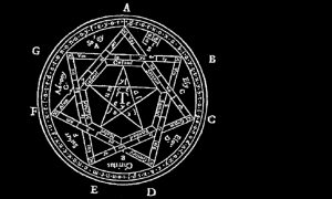 Occult and Occultism