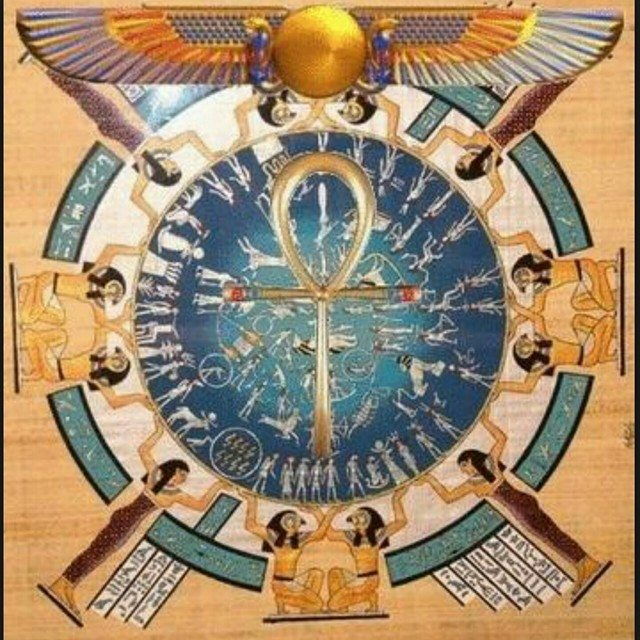 Egyptian Astrology And Zodiac Signs Guide Astronlogia